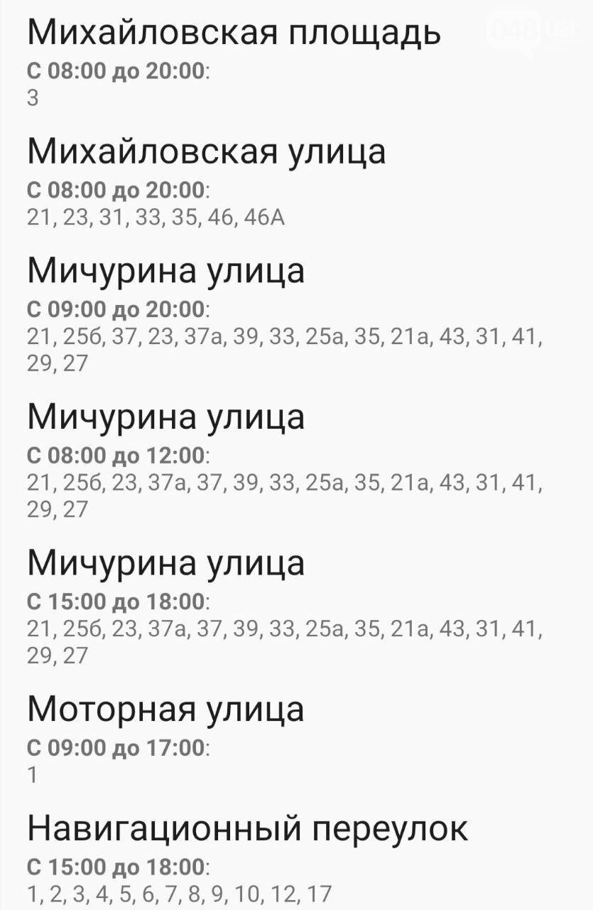 Отключения света в Одессе завтра: график на 7 октября39