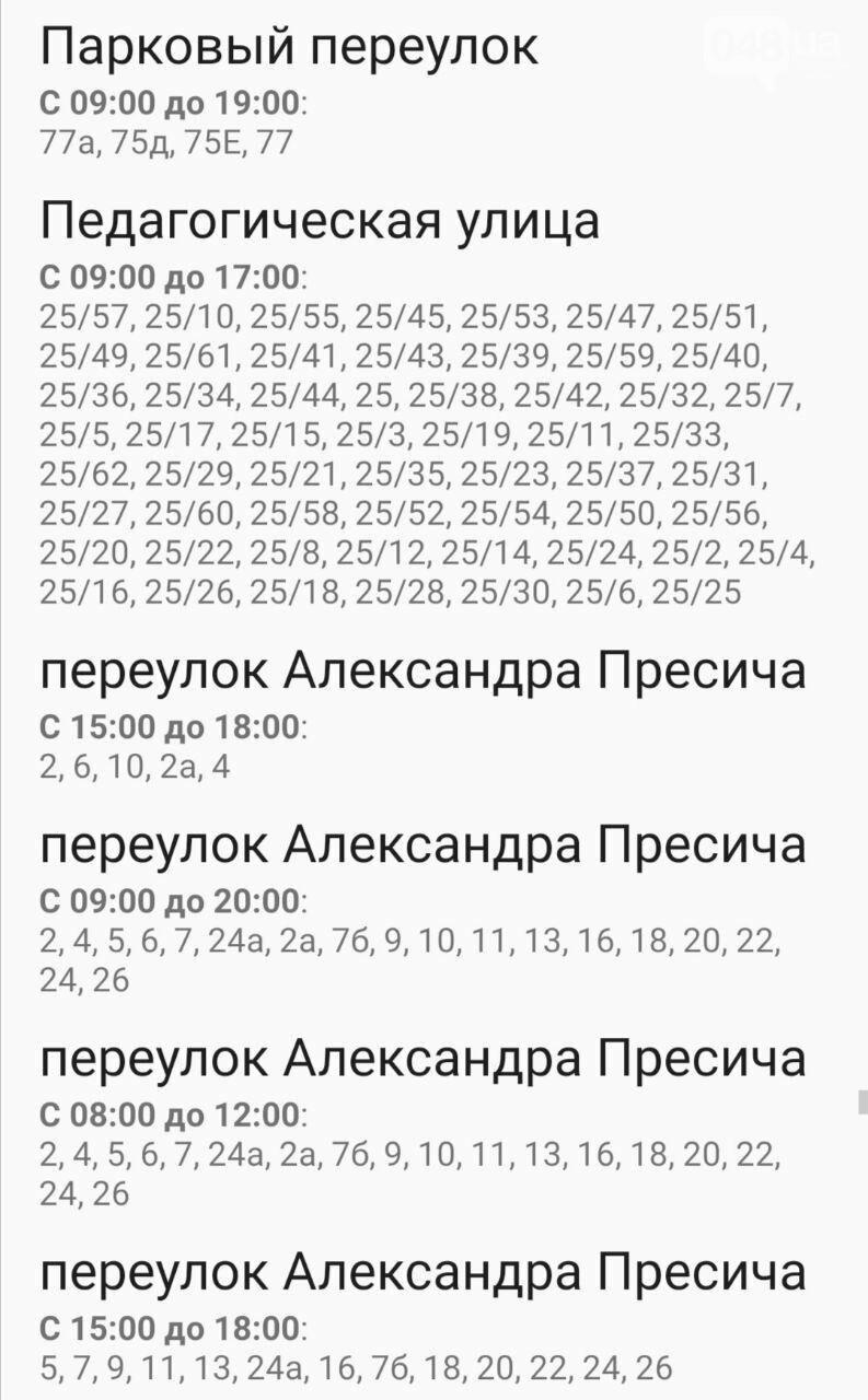 Отключения света в Одессе завтра: график на 7 октября41