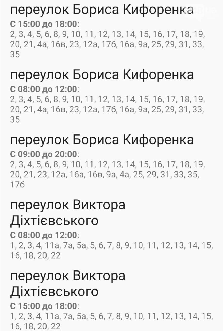 Отключения света в Одессе завтра: график на 7 октября42