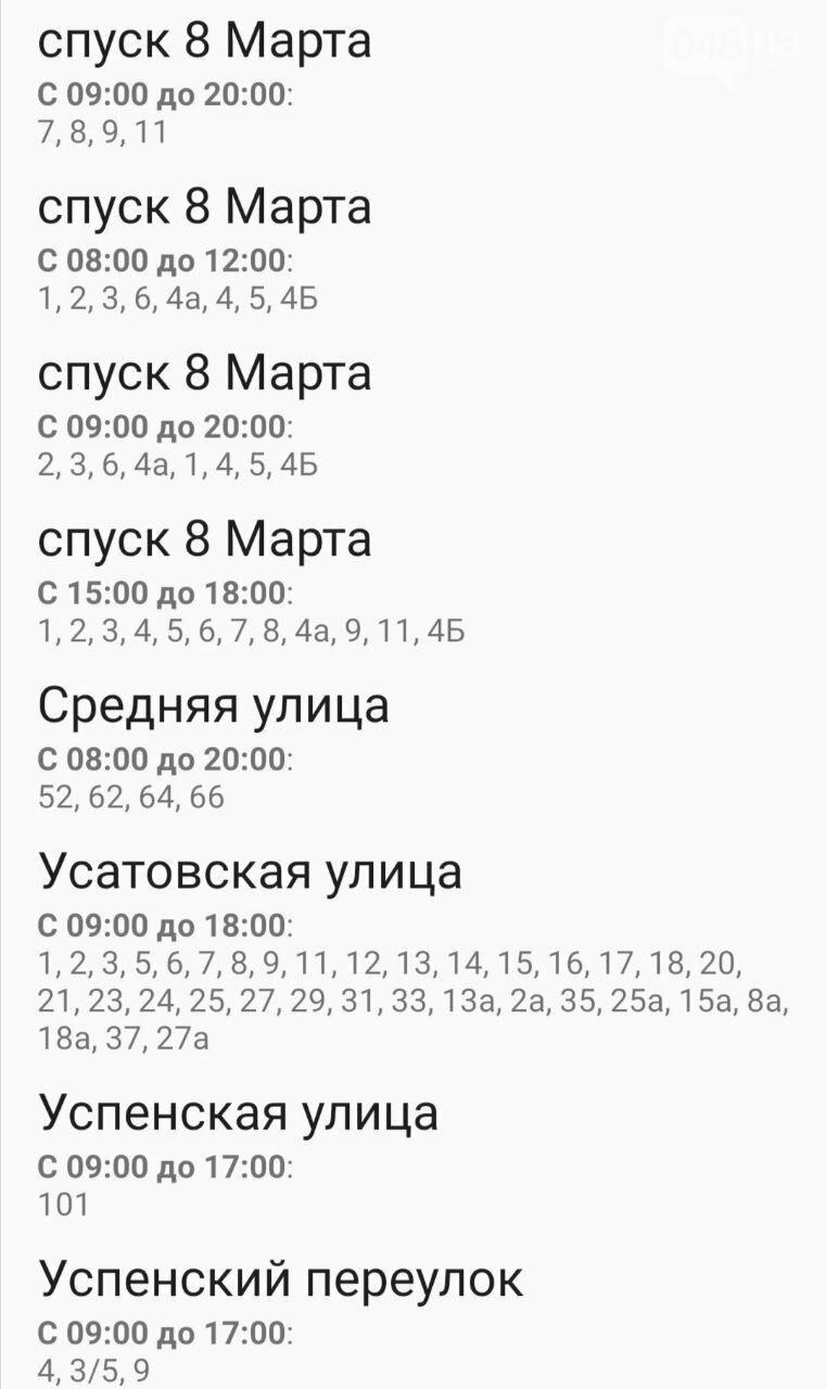 Отключения света в Одессе завтра: график на 7 октября46