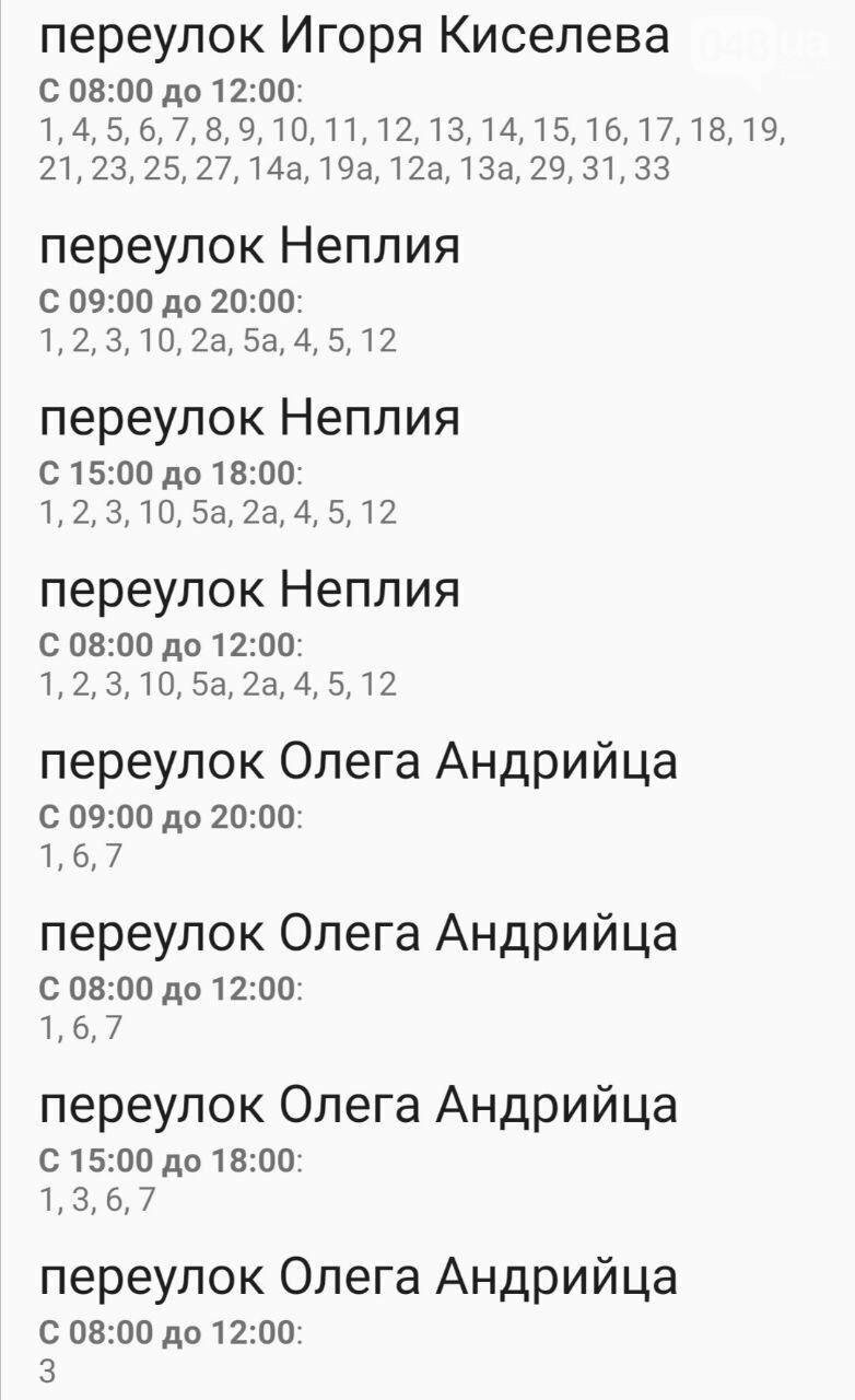 Отключения света в Одессе завтра: график на 7 октября53