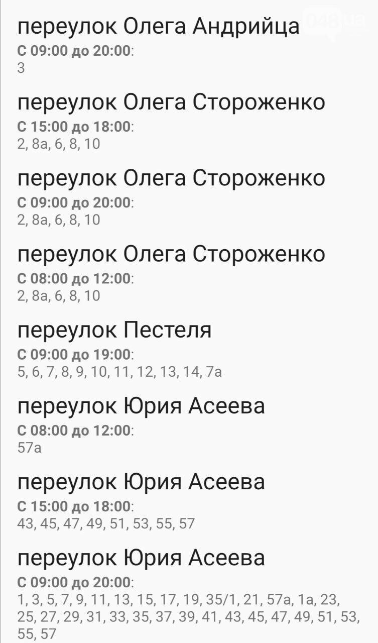 Отключения света в Одессе завтра: график на 7 октября54