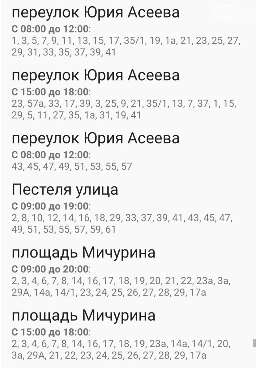 Отключения света в Одессе завтра: график на 7 октября57