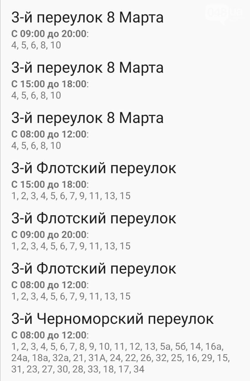 Отключения света в Одессе завтра: график на 7 октября8