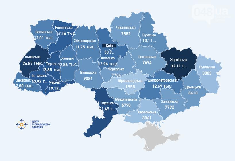 Статистика коронавируса в Одессе., Центр общественного здоровья.