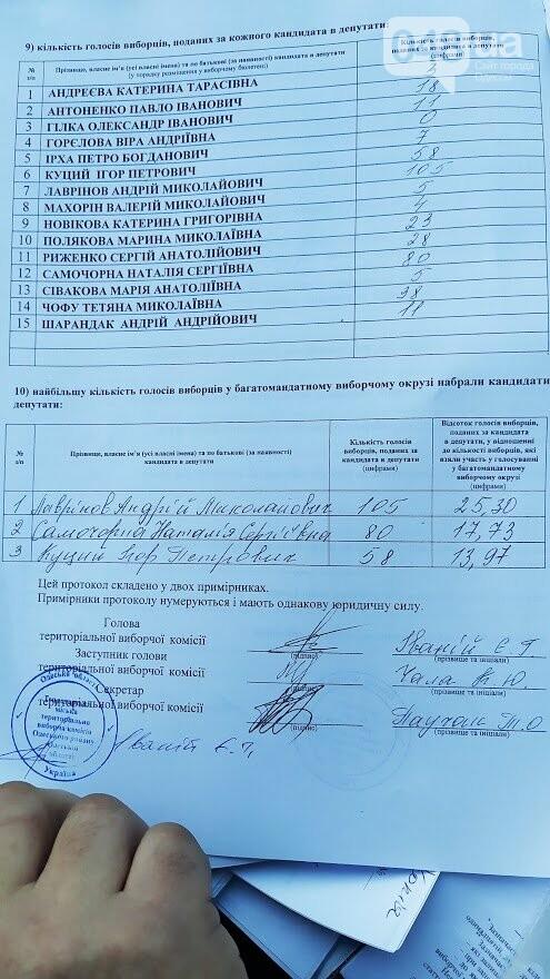 Уточненный протокол участковой комиссии с результатами выборов в Теплодаре на 6 округе., ФОТО: Александр Жирносенко.