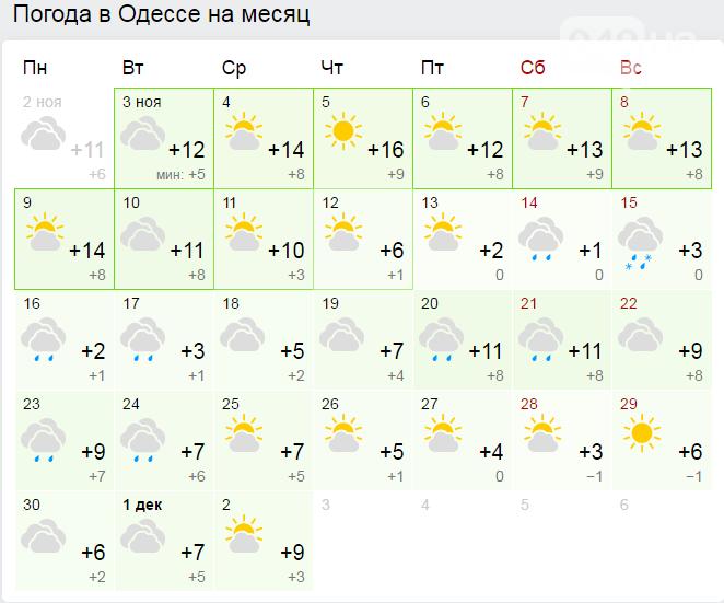 Погода в Одессе на месяц., Gismeteo.ua