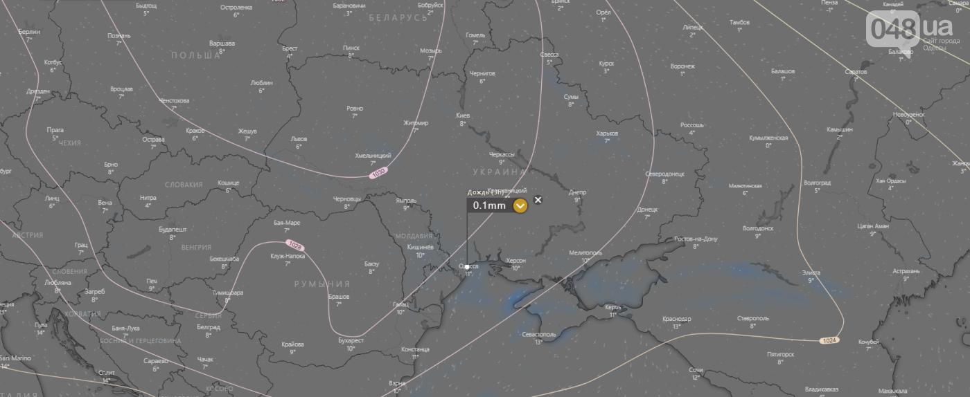 Погода в Одессе на неделю.3