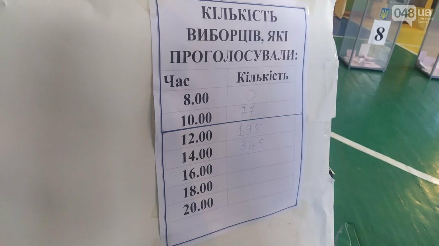 Местные выборы в Одессе: фиксируется рекордно низкая явка, фото-6, ФОТО: Александр Жирносенко