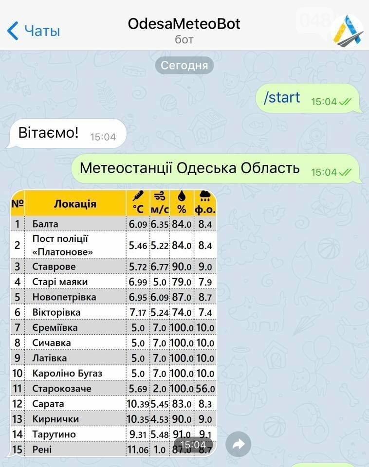 За погодными условиями на дорогах Одесской области теперь можно следить в Telegram, фото-1