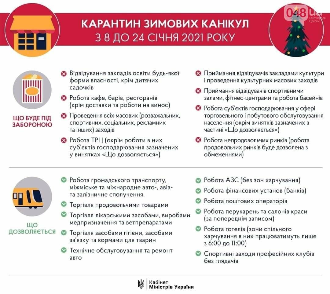 Локдаун в Одессе: что закроют 8 января, фото-11