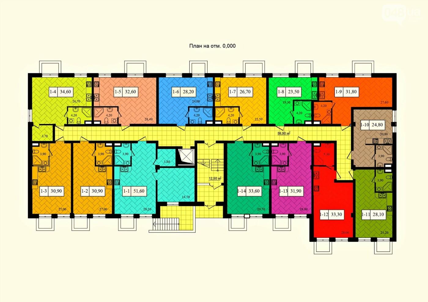 Риэлторы Одессы, купить квартиру по выгодным предложениям, фото-69