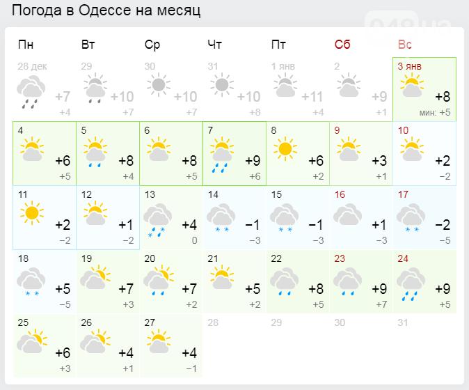 Погода в Одессе на месяц. Январь., Gismeteo.