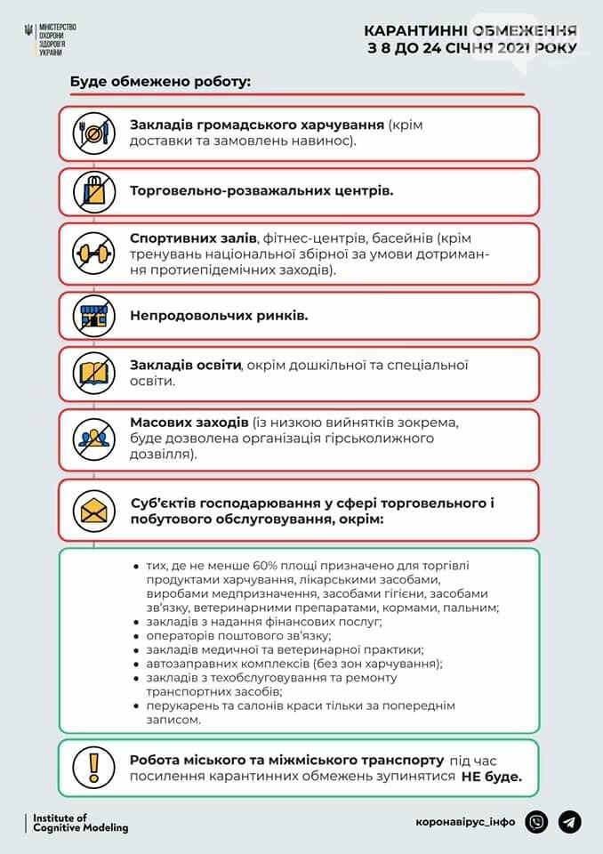 Два часа до локдауна: В Одессе закрывают торговые центры, кафе и спортзалы, фото-1