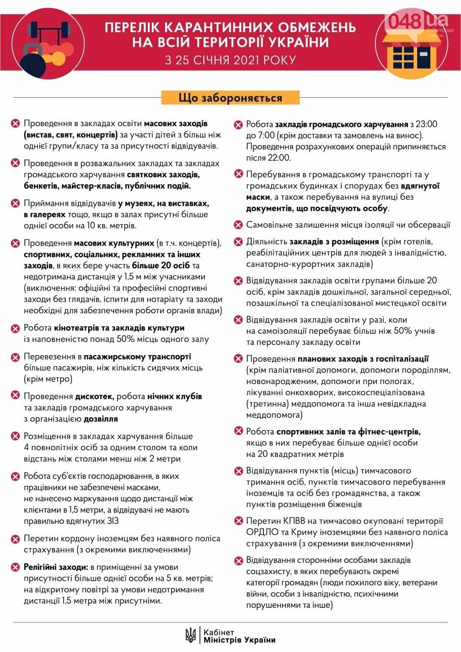 Перечень карантинных ограничений, которые начнут действовать в Одесской области с 25 января.