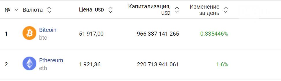 Курс валют в Одессе, 19 февраля: в обменниках, на черном рынке, межбанке, фото-6