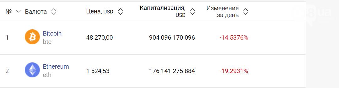 Курс валют в Одессе, 23 февраля: на черном рынке, межбанке, в обменниках, фото-6
