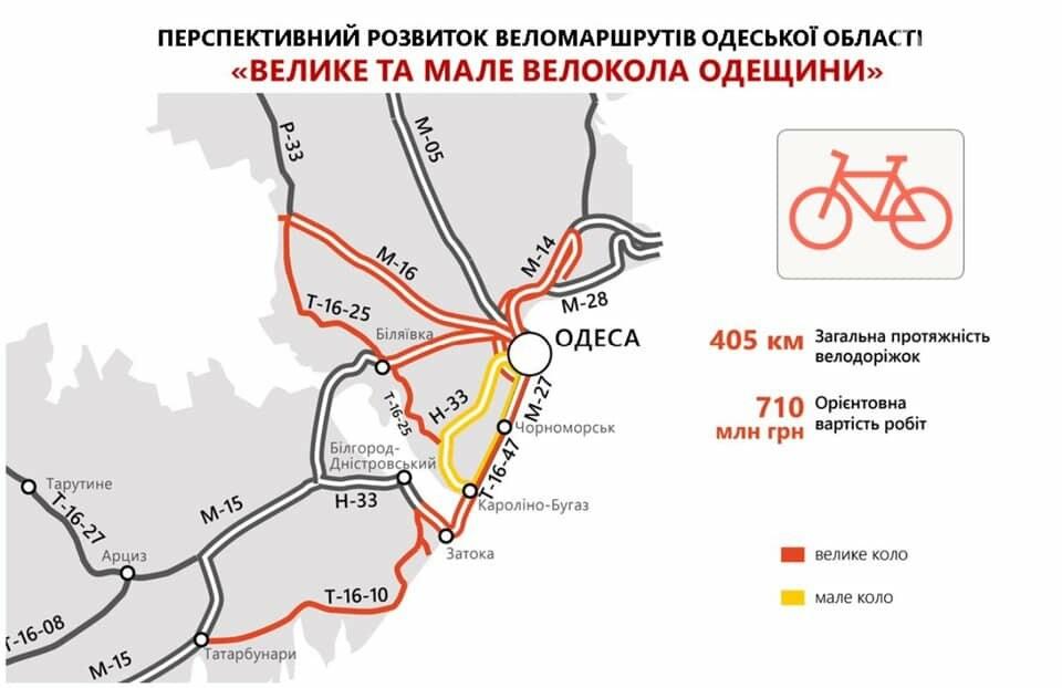 В Одесской области построят 420 км велодорожек,- ФОТО, фото-1