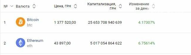 Доллар укрепляется, евро падает: курс валют в Одессе на черном рынке, межбанке, в обменниках, фото-6