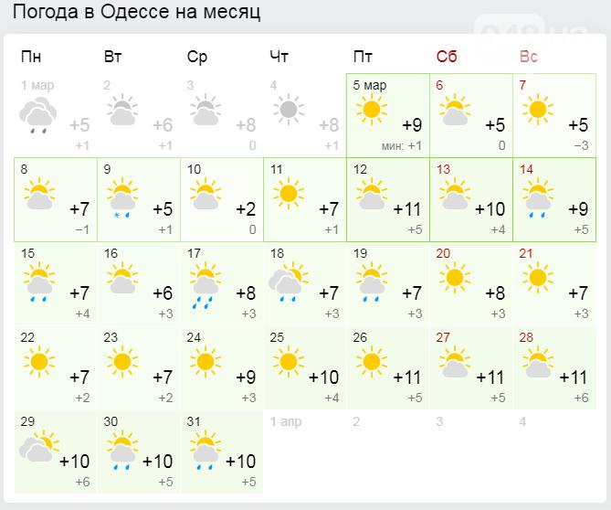 Погода в Одессе на месяц.