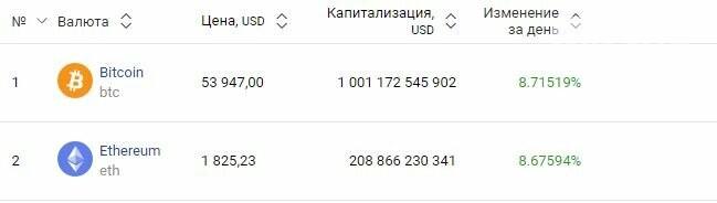 Гривна укрепляется: Курс валют в Одессе, 9 марта, на черном рынке, межбанке, в банках, фото-6