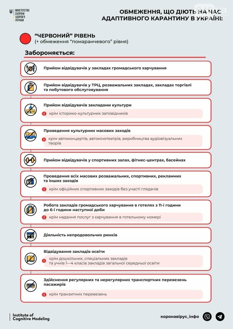 Одесская область попала в красную зону , фото-2