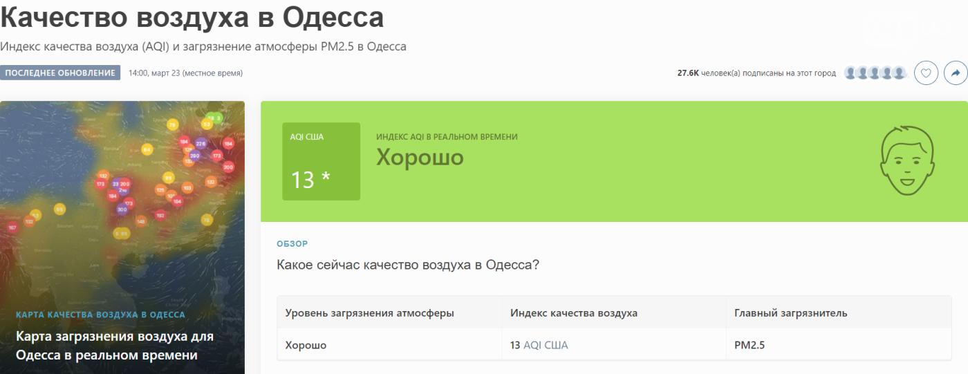 Насколько в Одессе загрязнение воздуха превышает норму, фото-1
