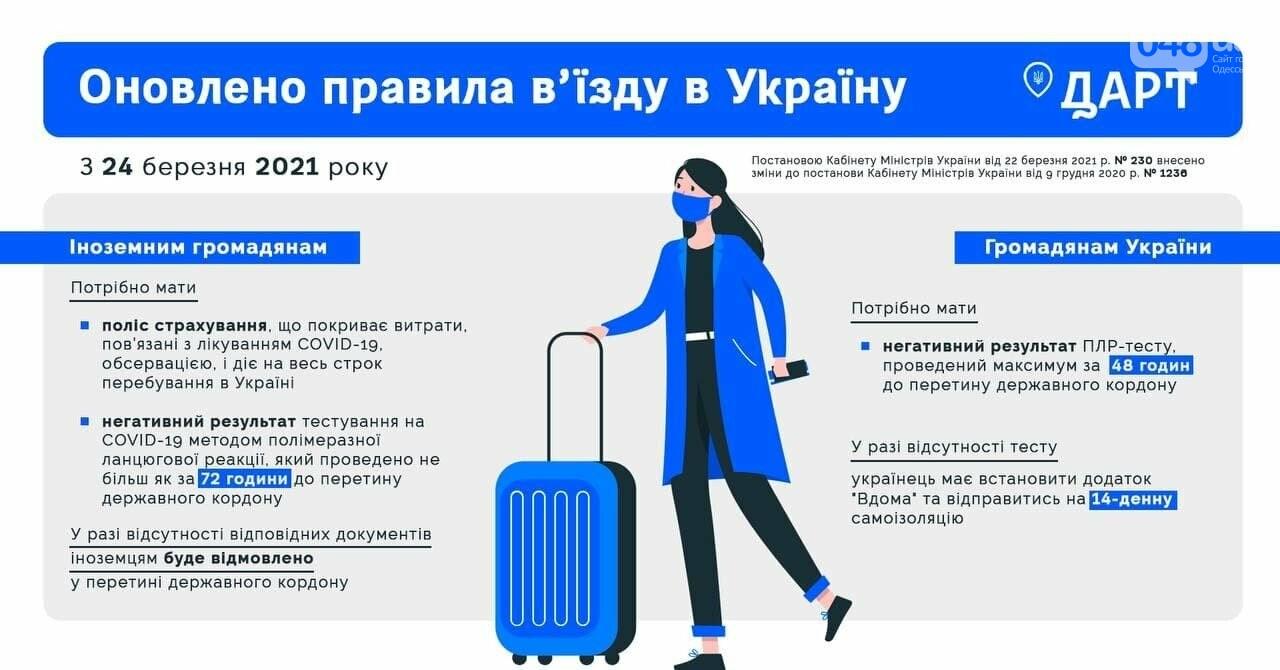 Сегодня начали действовать новые правила выезда и въезда в Украину, фото-1