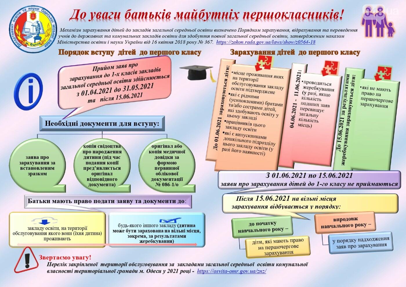 С апреля в Одессе стартует компания по зачислению детей в школы, фото-1