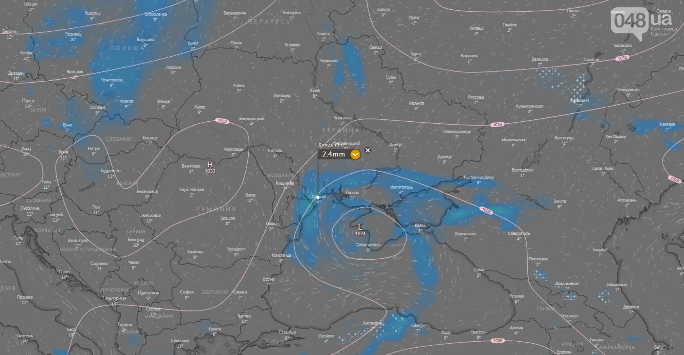 Погода в Одессе на неделю.