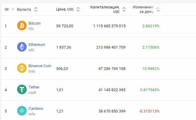 Евро резко упало: Курс валют в Одессе, 31 марта, на черном рынке, межбанке, в обменниках, фото-6