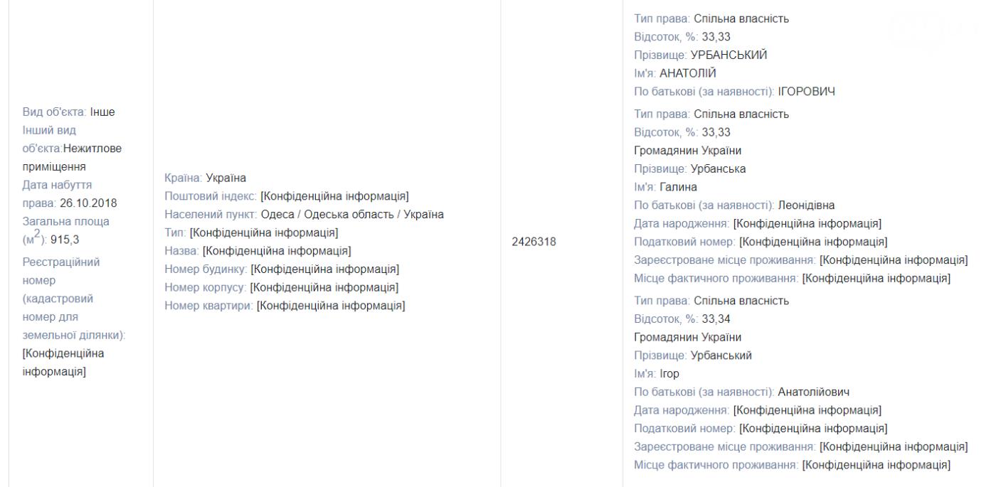 Декларация Урбанского: нардеп из Одессы владеет биткоинами на 7 млрд, фото-1