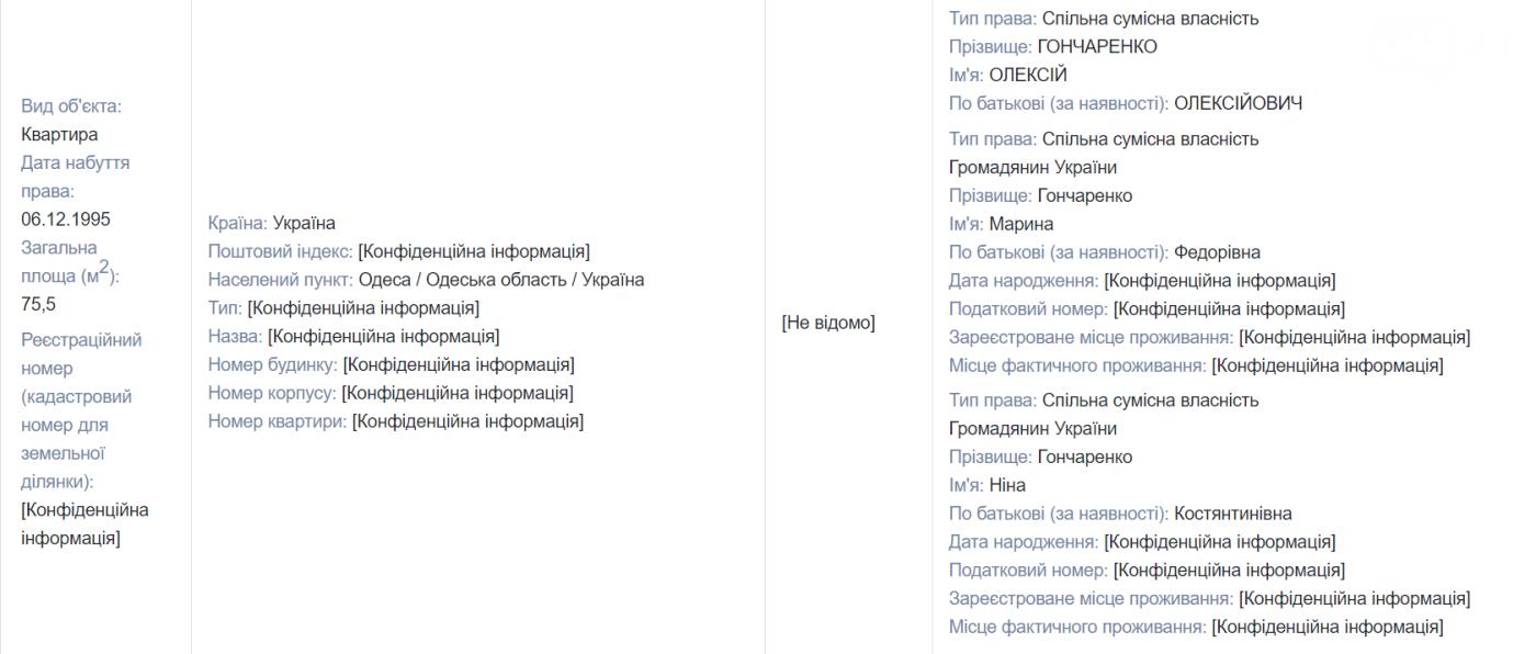 Декларация Гончаренко: жена нардепа из Одессы хранит наличкой полмиллиона долларов, фото-1