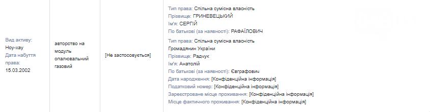 Иконы, драгметаллы и мебельный гарнитур: что задекларировал губернатор Одесской области Гриневецкий , фото-9