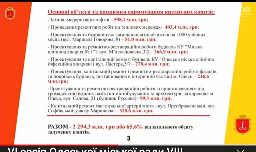 Одесский горсовет проголосовал за новый кредит в 1,2 млр гривен,- ФОТО, фото-1