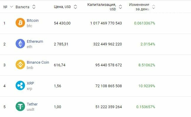 Курс валют в Одессе, 30 апреля: на черном рынке, межбанке, в банках, фото-6