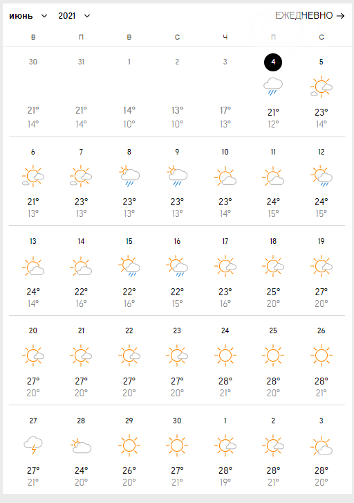 Погода в Одессе на Июнь.