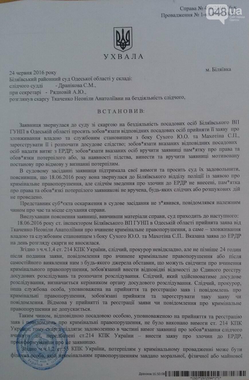 Ухвала-Дранникова-1-ч