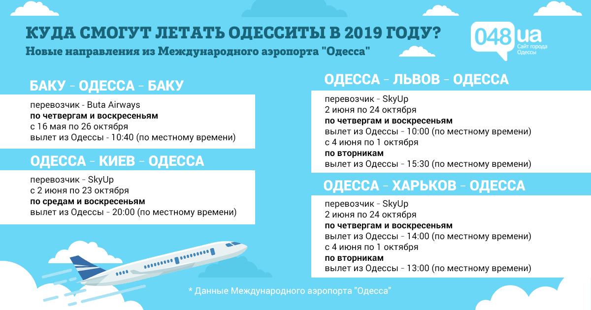 Куда летать в этому году: в Одесском аэропорту рассказали о новых направлениях, - ИНФОГРАФИКА, фото-1