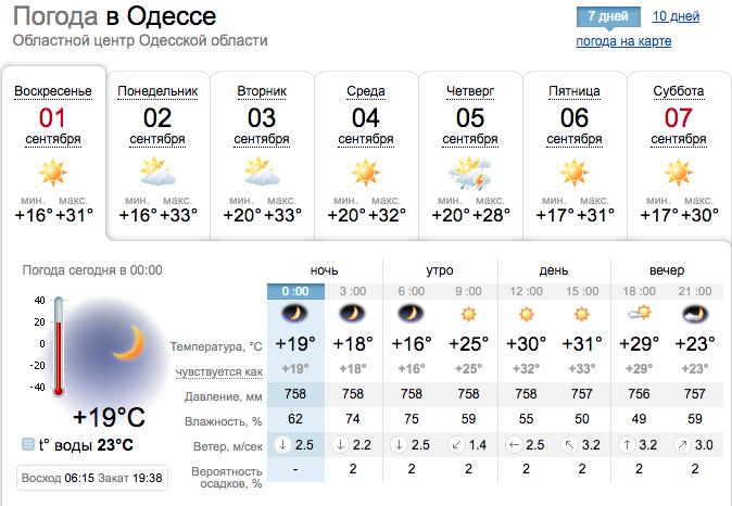 Погода в Одессе: в первый день осени синоптики обещают жару, - ФОТО, фото-1