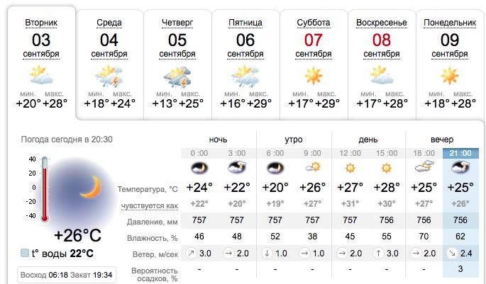 Закрывайте окна: на Одессу и область надвигается непогода, - ФОТО, фото-1