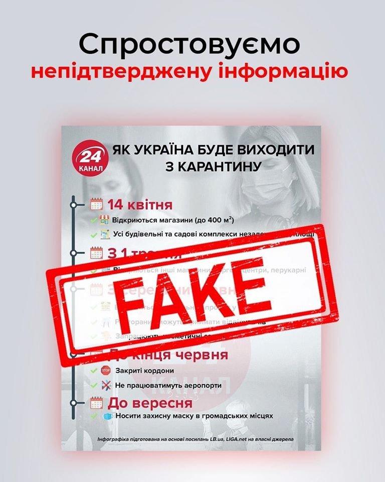СБУ опровергли фейки по поводу окончания карантина в Украине, фото-1