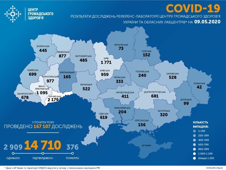 Коронавирус в Украине: карта и статистика на сегодня, фото-1