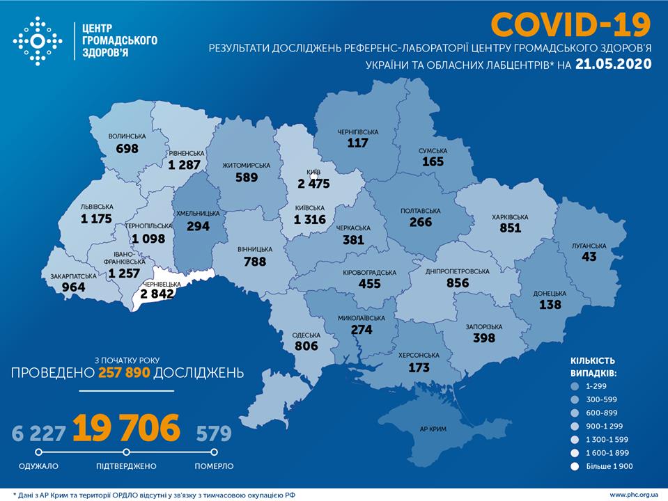 Коронавирус в Украине: самое важное на сегодня, - КАРТА , фото-2