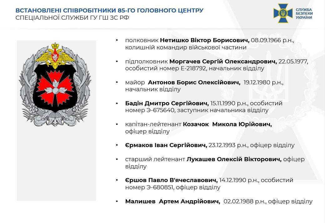 Одесский телеграм-канал уличили в связях с российскими спецслужбами, - ФОТО2