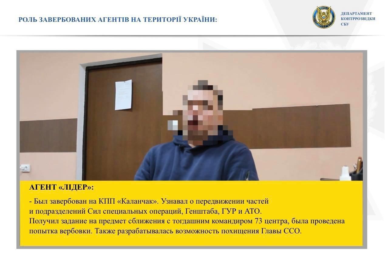 В Одесской области СБУ пресекла деятельность ФСБ, - ФОТО3