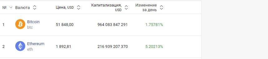 Курс валют в Одессе, 18 февраля: в обменниках, на черном рынке, межбанке, фото-7