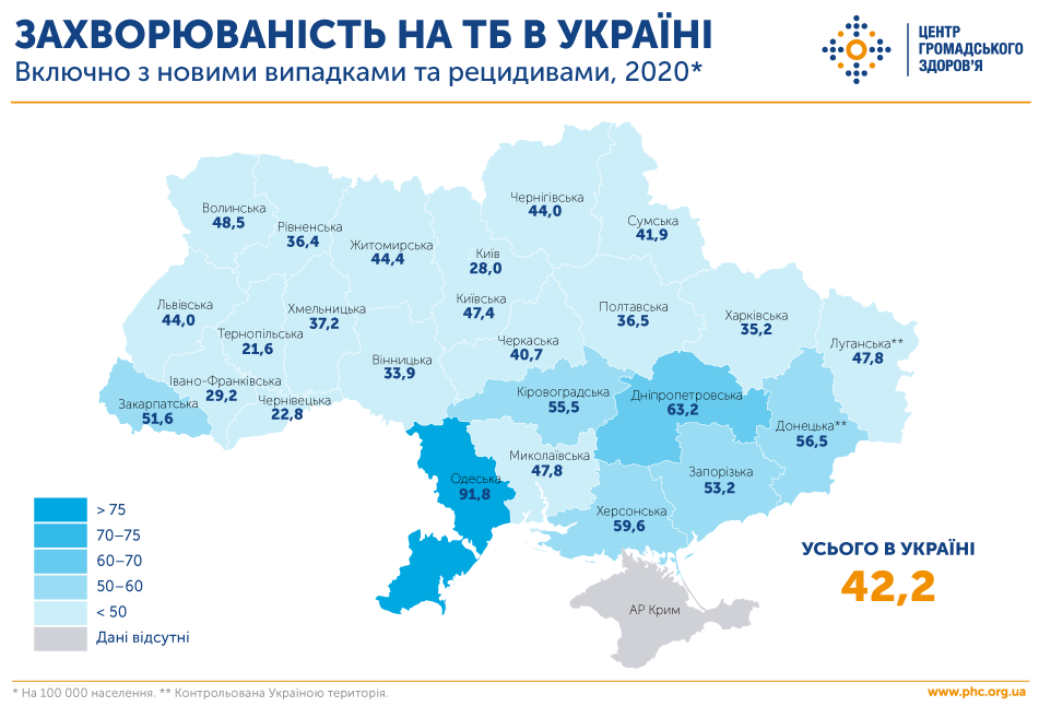 Одесская область лидирует по заболеваемости туберкулезом, фото-1