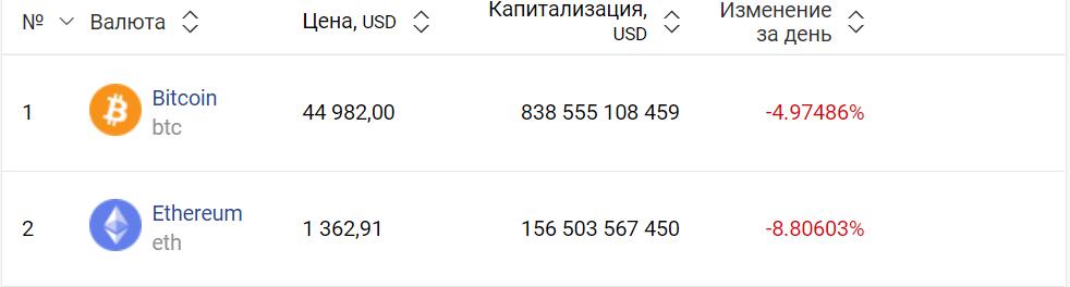 Курс валют в Одессе, 28 февраля: на черном рынке, межбанке, в обменниках, фото-3