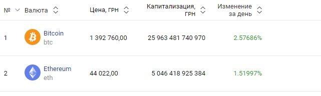 Доллар и евро падают: курс валют в Одессе на черном рынке, межбанке, в обменниках, фото-7